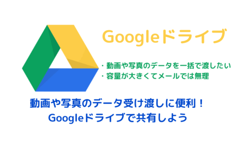 Googleドライブの共有方法